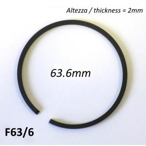 Fascia elastica (segmento) 63.6mm (altezza 2.0mm) tipo originale di alta qualità