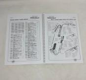 Parts catalogue Lambretta B125